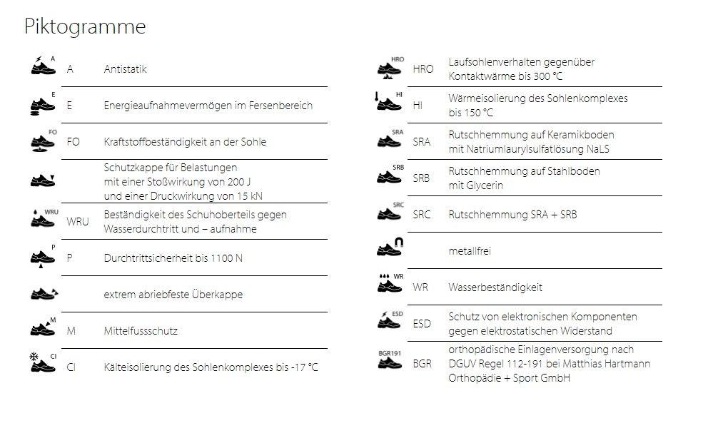 Piktogramme-Arbeitsschuhe-ARTRA